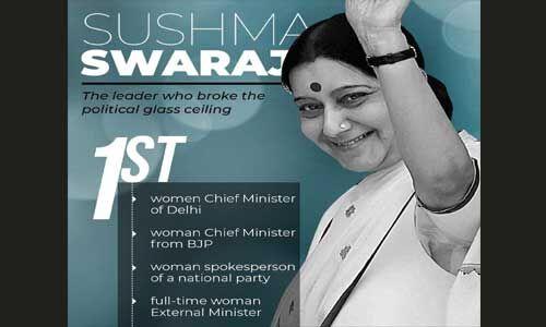 सुषमा स्वराज के 41 साल के राजनीतिक करियर में आए कई तरह के मोड़, जानें