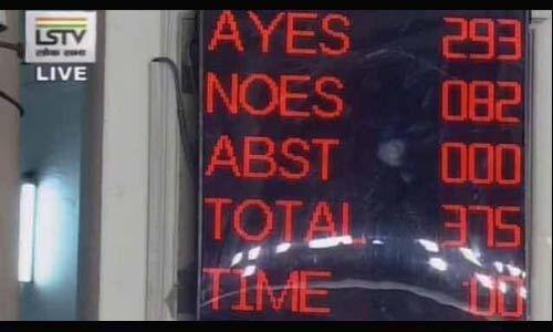 संसद में नागरिकता संशोधन विधेयक के पक्ष में शिवसेना ने किया वोट