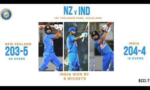 1st T20 : भारत ने न्यूजीलैंड को 6 विकेट से हराया, सीरीज में 1-0 से बढ़त