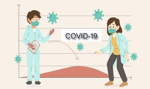 #Covid19 : रिकवरी रेट के मामले में मप्र पूरे देश मे दूसरे स्थान पर