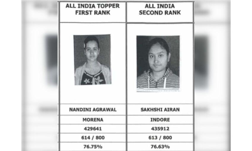 मप्र की बेटियों का CA की परीक्षा में कमाल, मुरैना की नंदिनी को मिला पहला स्थान