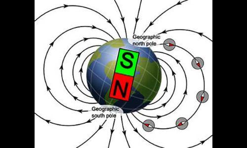 वैज्ञानिकों की एक अंतरराष्ट्रीय टीम ने पृथ्वी के चुंबकीय ध्रुवों लेकर किया यह है दावा