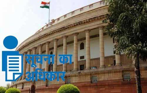 #RTI खुलासा : सांसदों पर चार साल में इतना हुआ खर्च