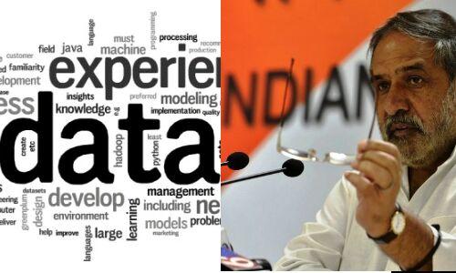 सरकारी एजेंसी द्वारा व्यक्ति या डेटा की जांच निजता में सेंध : आनंद शर्मा
